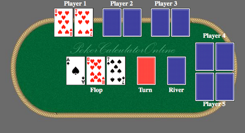 Everything to know about craps