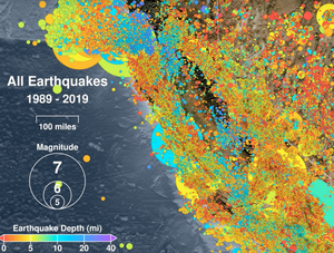 Be Prepared for Earthquakes and Natural Disasters with FuelBox!