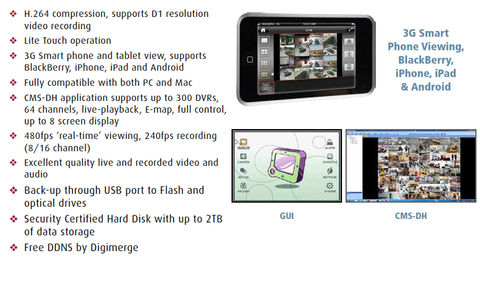 DH200+ Series Digital Video Recorders