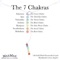 7 Chakras Necklace Sterling Silver