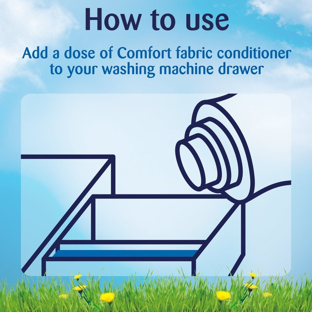 Comfort Fabric Conditioner Blue 36 Wash 1.26L (Made in Britain). - Talabac