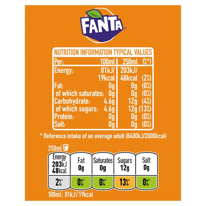 Coca Cola - Fanta Regular 12 X 185ML - Talabac