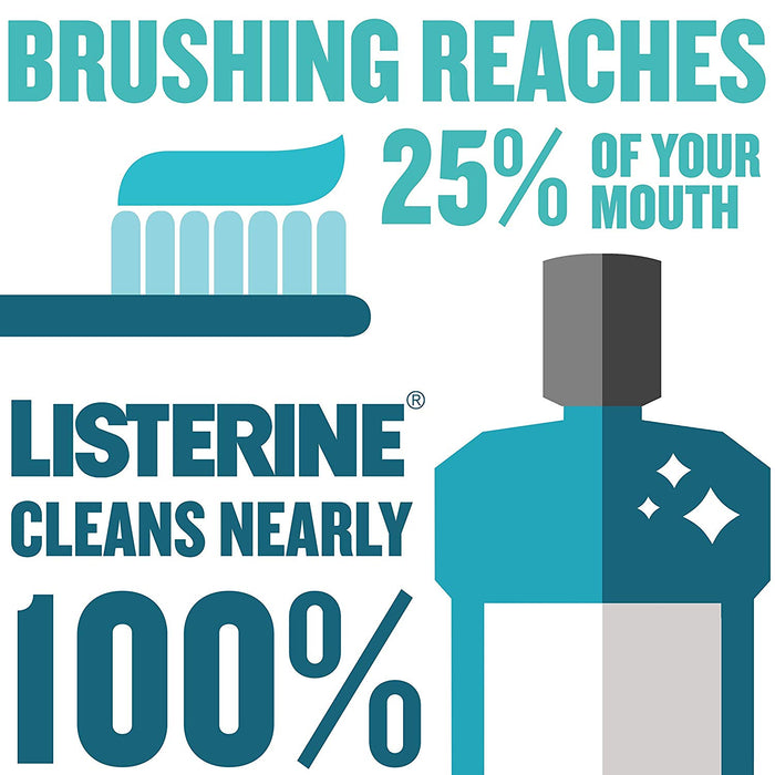 Listerine Spreamint Mouthwash 250ml (Made in Britain) - Talabac