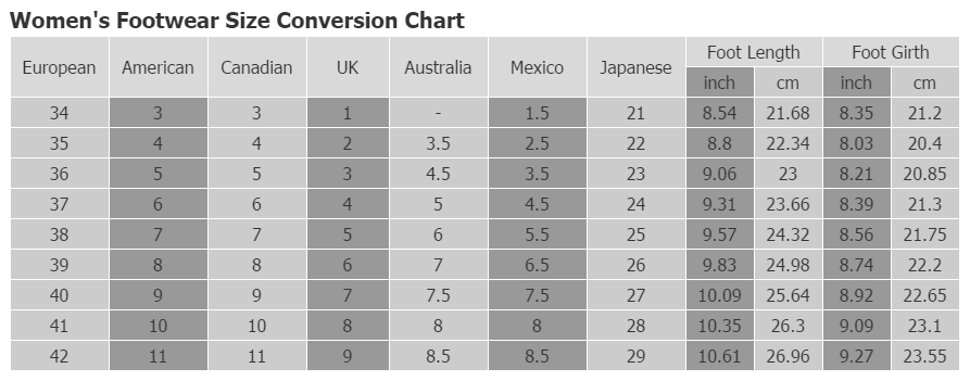 Women's Footwear Size Conversion Chart - Shoes, Boots, Sandals