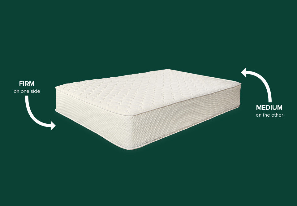 two sided mattress illustration