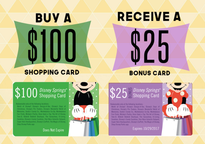Disney Springs Free $25 Shopping Card Promotion