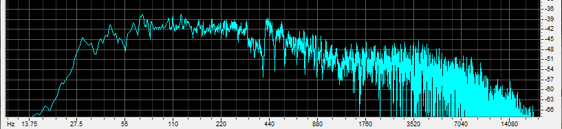 Dynaudio Heritage Special loudspeakers frequency balance measured at side