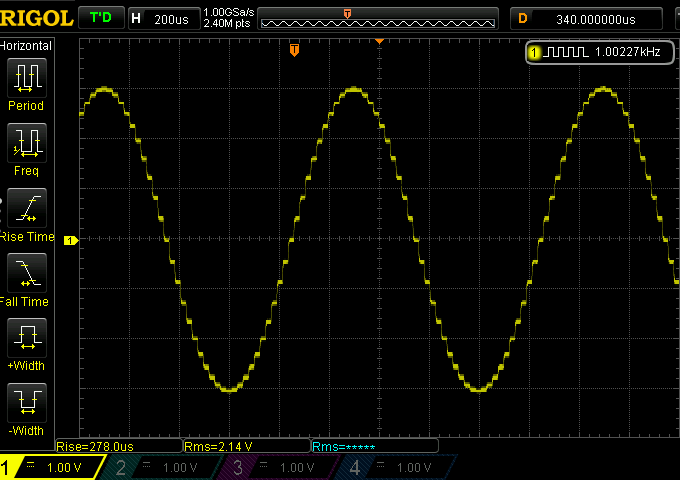 Unfiltered DAC output