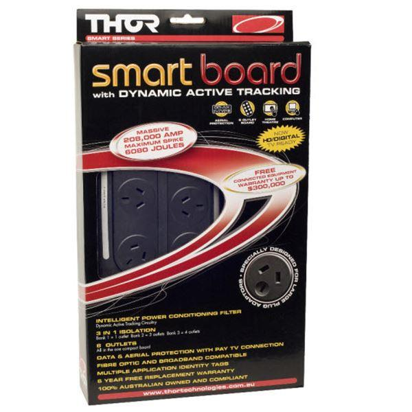 THOR A12BF Smart Board with IEC End