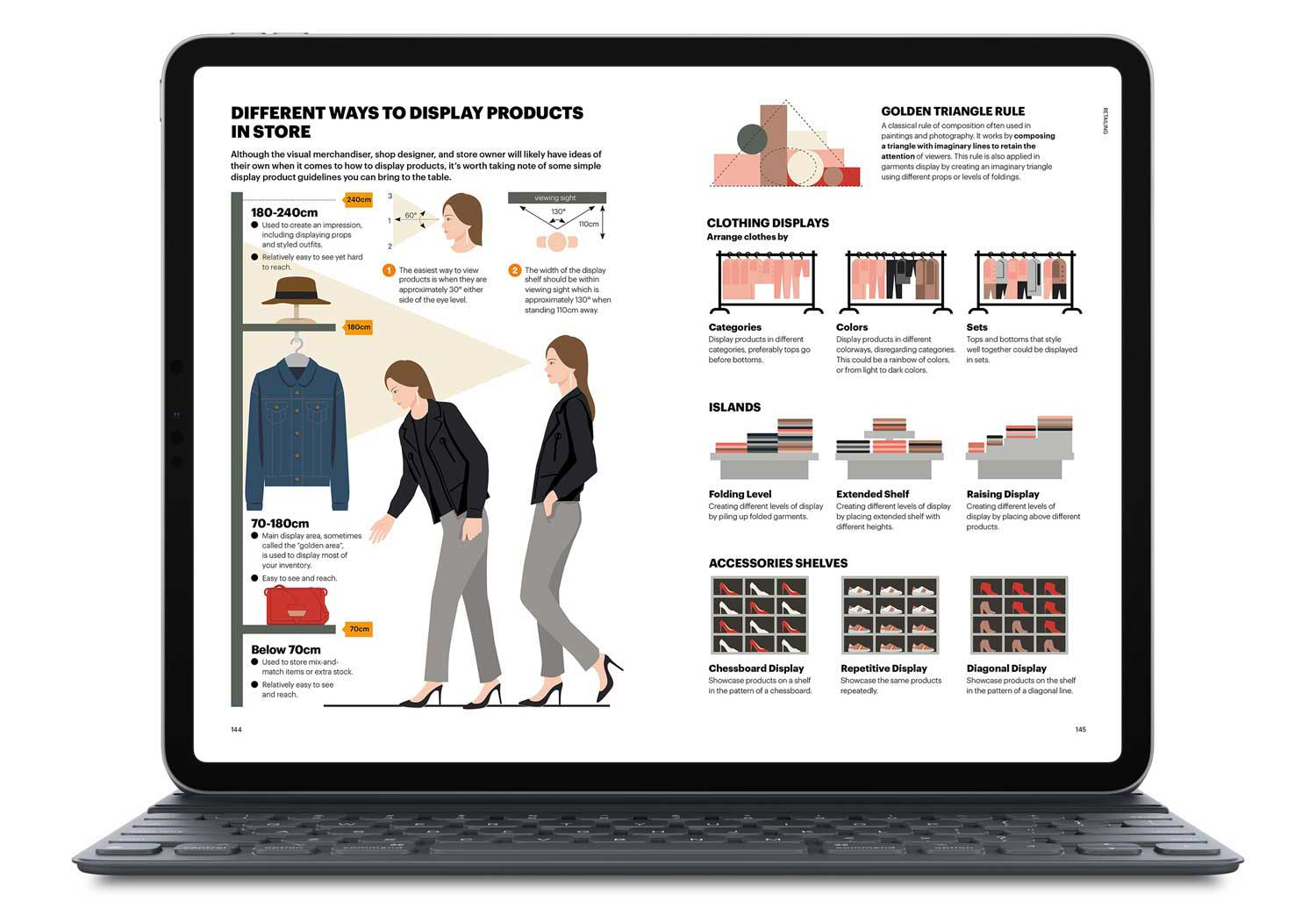 Fashion Business Manual on Apple Books
