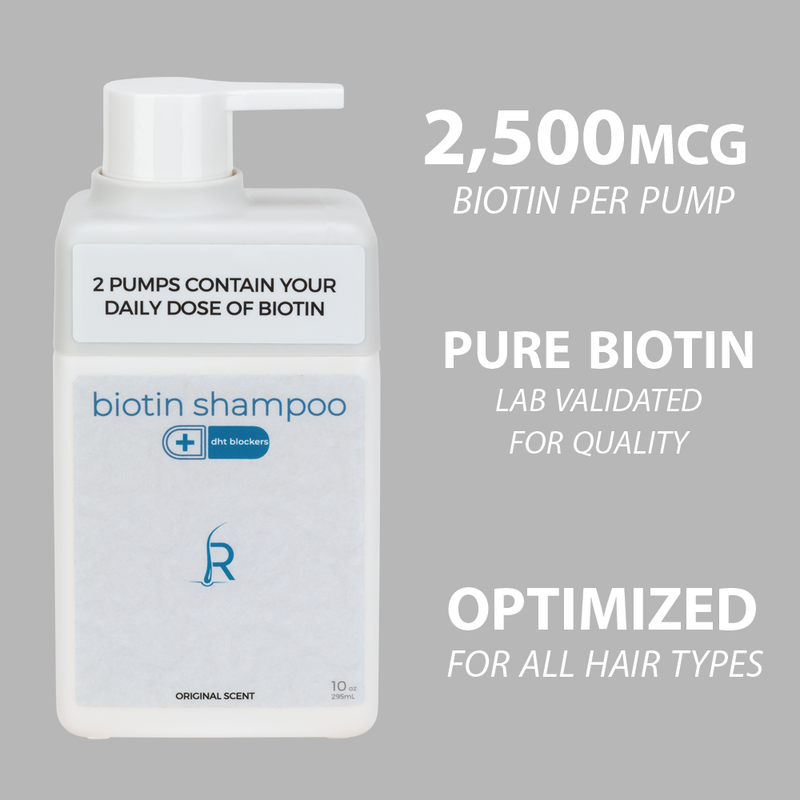 Biotin Shampoo Plus | Hair Growth Stimulating Shampoo