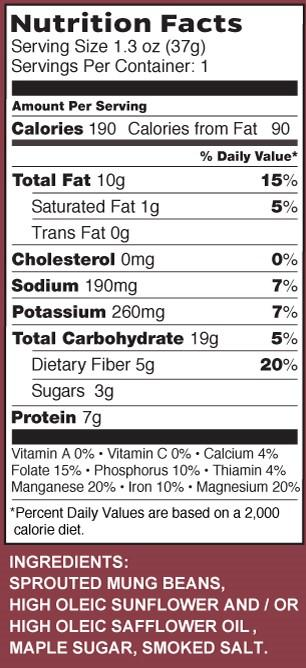 beyond bacon nutrition label