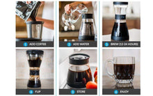 Body Brew BOD - Cold Brew Coffee Maker