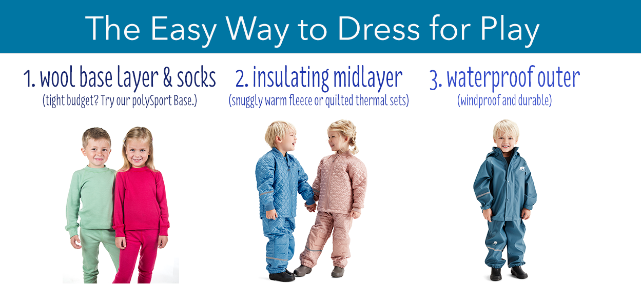 dress for all weather play: layering guide