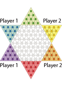 How to Play Chinese Checkers - Preparation 2