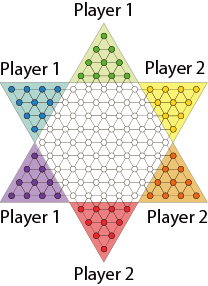 How to Play Chinese Checkers - Preparation 4