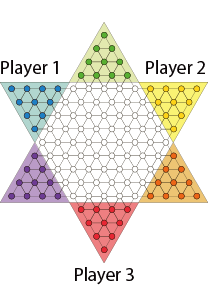 How to Play Chinese Checkers - Three Players