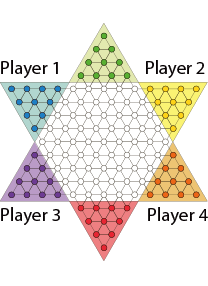 How to Play Chinese Checkers - Four Players