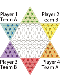 How to Play Chinese Checkers - Four Players 2