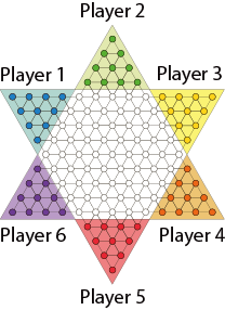 How to Play Chinese Checkers - Six Players