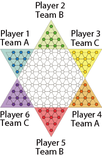 How to Play Chinese Checkers - Six Players 2