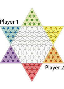 How to Play Chinese Checkers - Preparation