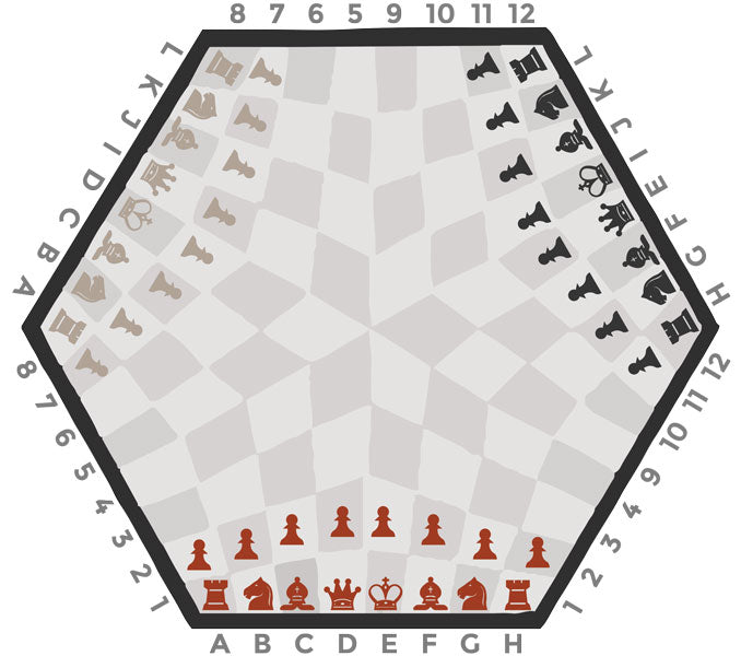 How to Play Three Player Chess 0- Chess Board Starting Layout