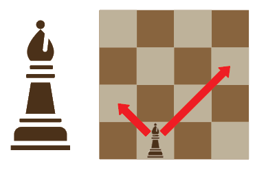 Chess Bishop