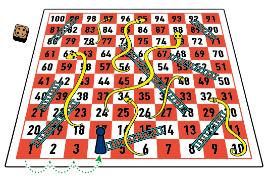 SNAKE /& LADDER BOARD TRADITIONAL GAME FOR 2 TO 6 PLAYERS.