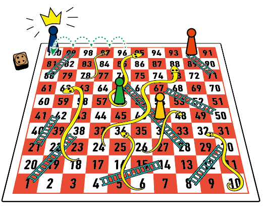 How to Play Snakes and Ladders - Winning the Game