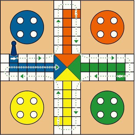 How to Play Ludo - Movement