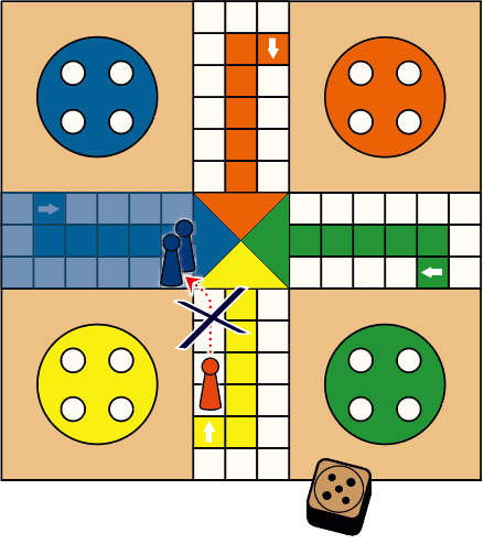 How to Play Ludo - Landing on a shared square 2