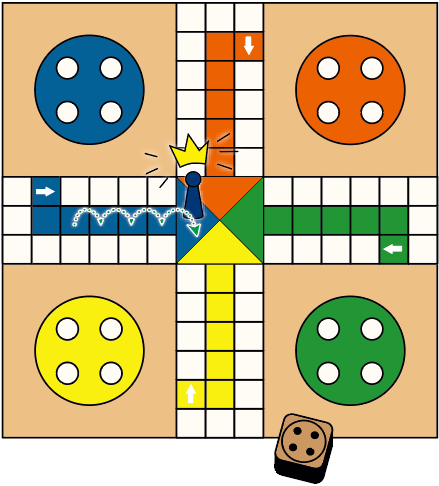 How to Play Ludo - Winning the Game