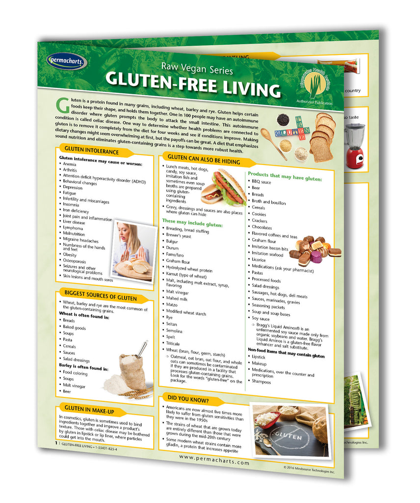 Gluten Free quick reference guide
