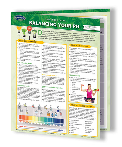 How to Balancing Your pH Levels Chart
