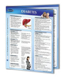Diabetes quick reference charts