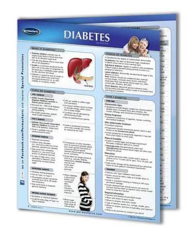 Diabetes Quick Reference Guide