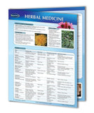 Holistic Health & Wellness - 15 chart quick reference guide digital bundle