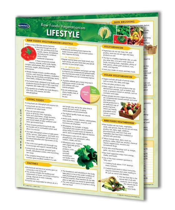 raw vegan lifestyle guide
