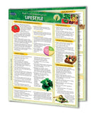 Raw Vegan Quick Reference Guides -12 Chart set