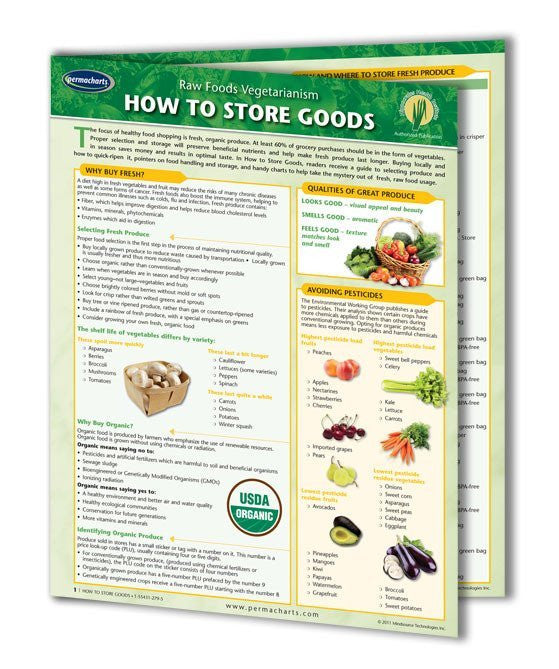 Storing raw food guide