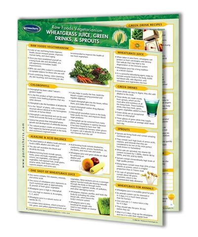 Wheatgrass Juice & Greendrinks Quick Reference Guide