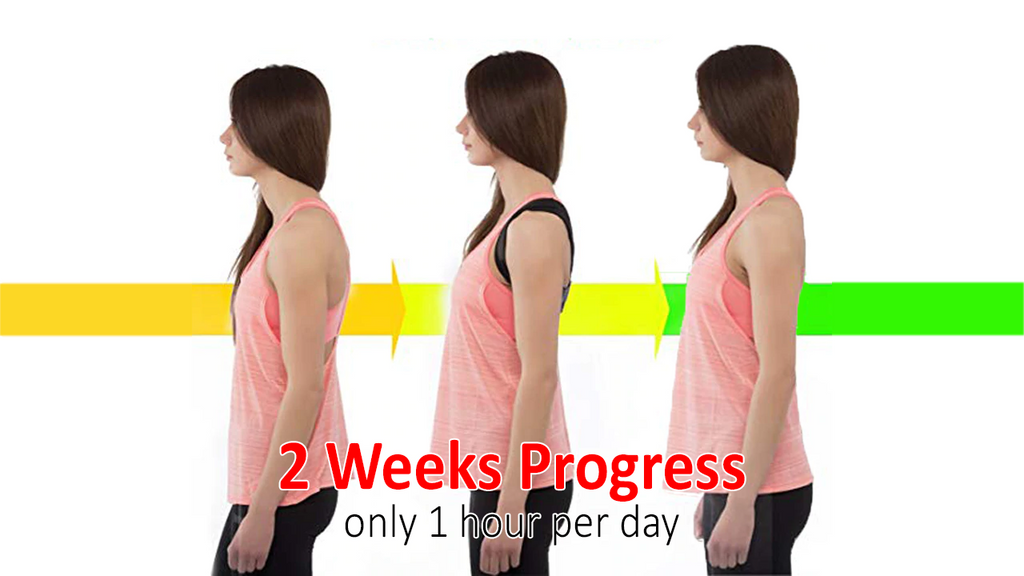 How To Improve Your Posture In 2 Weeks