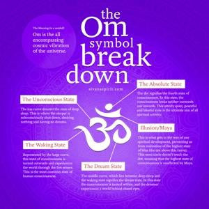 Break down of the OM symbol meaning