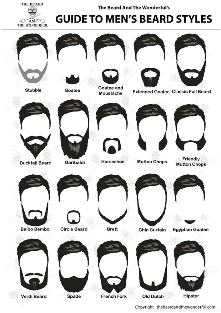 choosing the best beard style and type for you   the