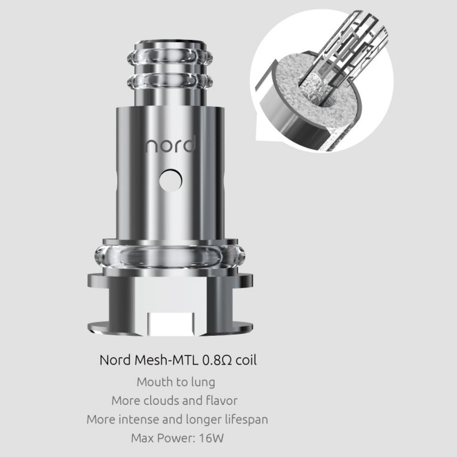 Nord Replacement Coils 5 Pack by Smok