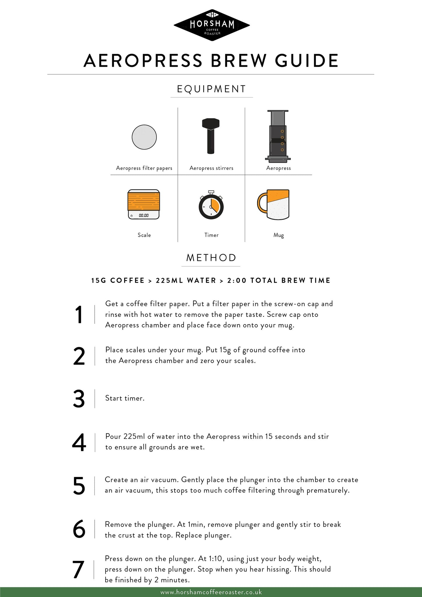 Aeropress Coffee Brew Infographic