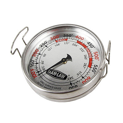 Grill Surface Gauge