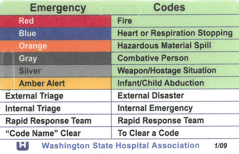 Emergency Codes Badge