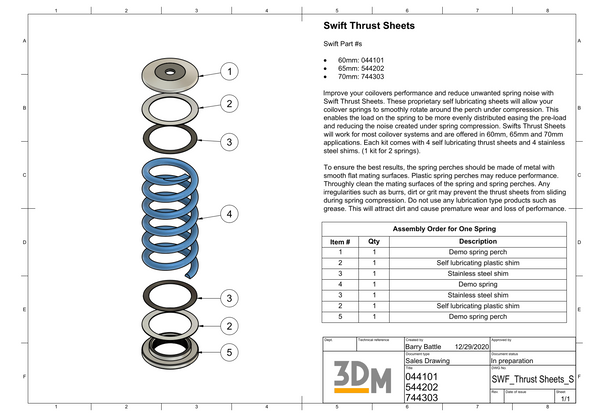 Spring Thrust Sheets